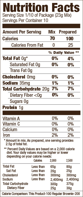 Classic Blondie Brownie Mix Nutrition Facts
