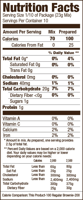 Milk Chocolate Brownie Mix Nutrition Facts